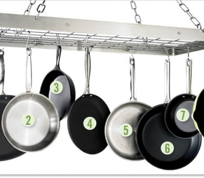 Shopping for skillets