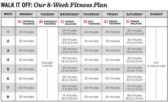 8 Week Fitness Plan