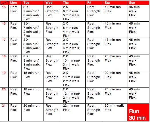 Beginner Running Guide Weeks 8-15