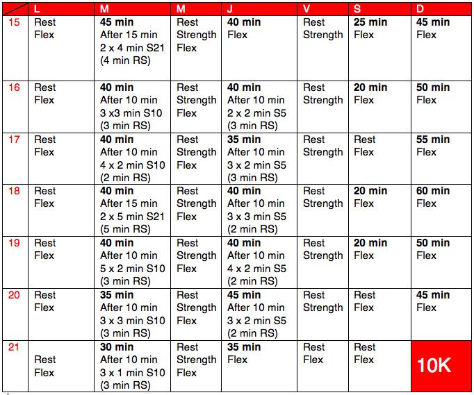 10K Running Guide Phase 3