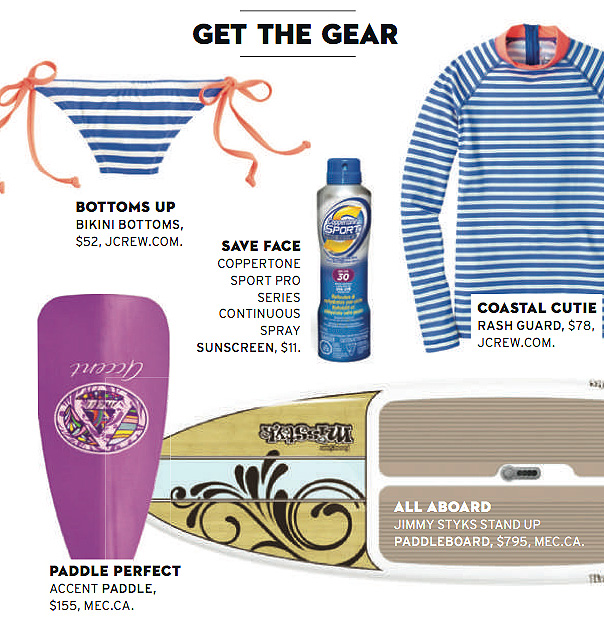 Stand-up PaddleBoarding Gear