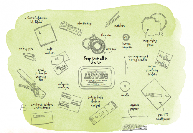 survival-tool-kit-camping