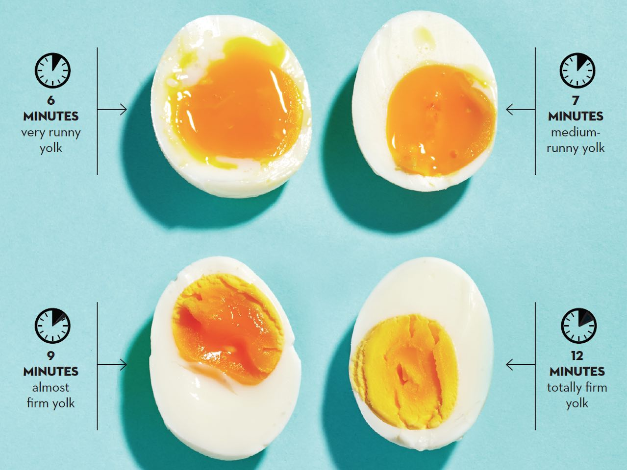 best soft boiled egg, medium soft-boiled egg, medium boiled egg, hard boiled egg