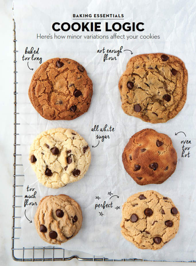 Best Chocolate Chip Cookie Recipe Without White Sugar
