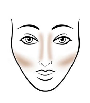 Contouring Makeup, Contour