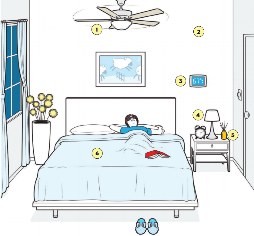 6 Most Important Things You Need To Create A Sleep-Friendly Bedroom