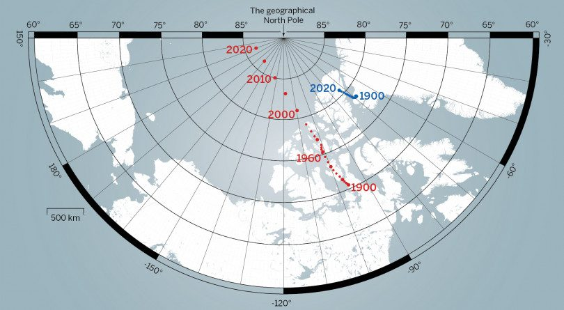 North pole moving toward Russia-A stereographic projection shows the movement of the magnetic and geomagnetic poles in the northern hemisphere since 1900