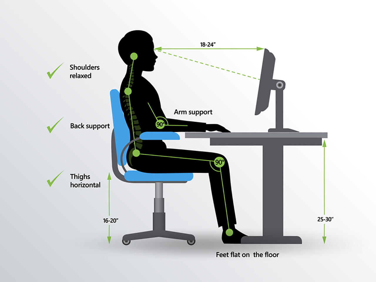 A person sitting correctly at a work from home desk to illustrate basic home office ergonomics.